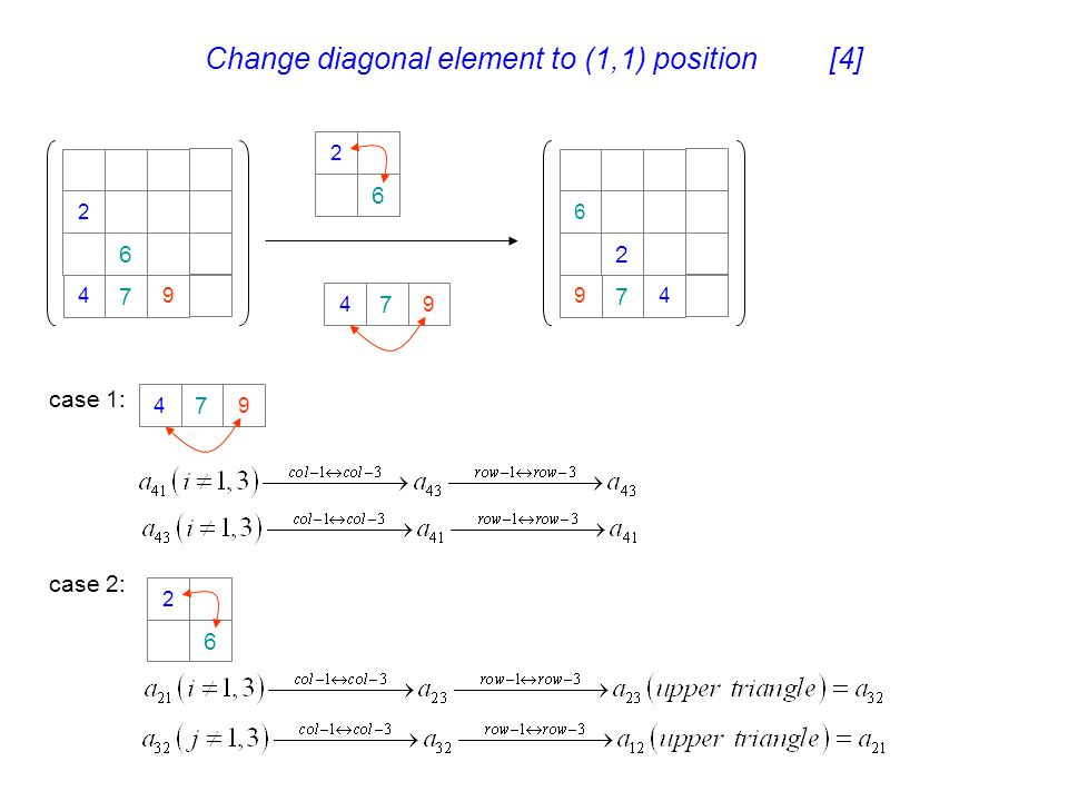 Change diagonal element to (1,1) position [4]